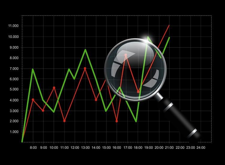Đầu tư cổ phiếu ra sao và cách chơi cổ phiếu online như thế nào