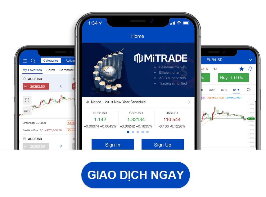 app Mitrade