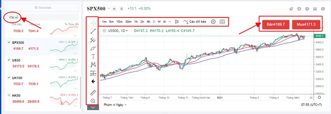 giao dịch S&P 500 trên Mitrade